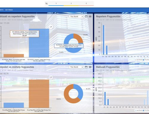 Power Monitoring Expert oktatás, workshop
